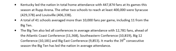 2014-15 NCAA Attendance Highlights